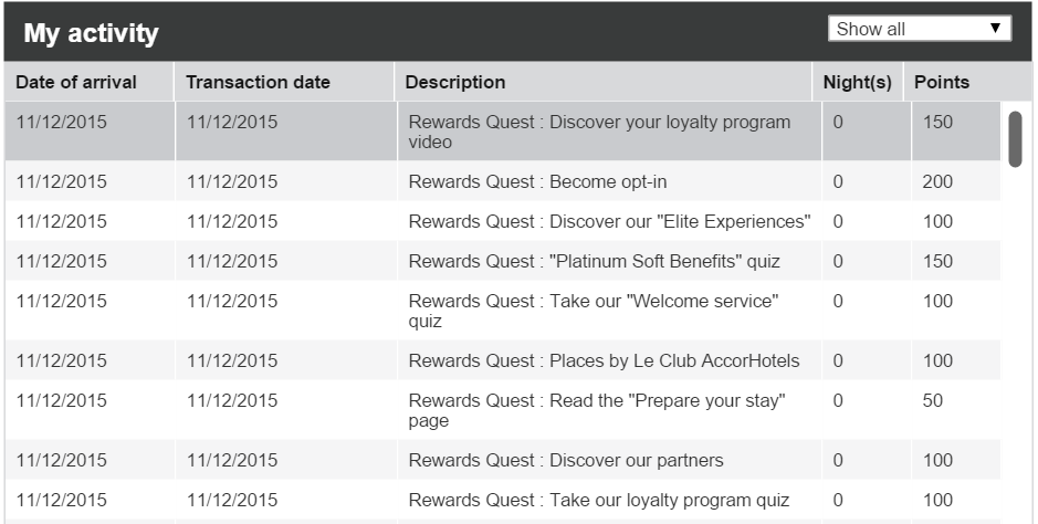 accor-rewards-quest-points