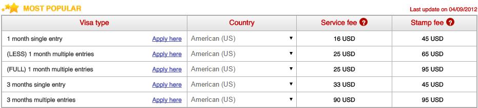 vietnam-visa-fee