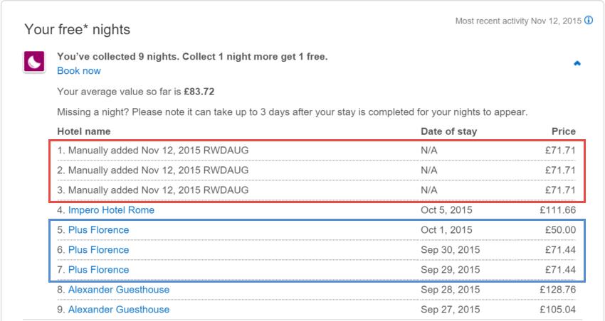 hotels-com-double-rewards-coupon-florence