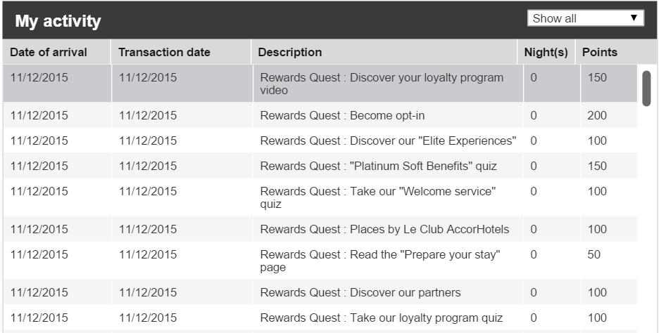 accor-rewards-quest-points