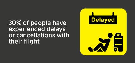 flight-delay-compensation