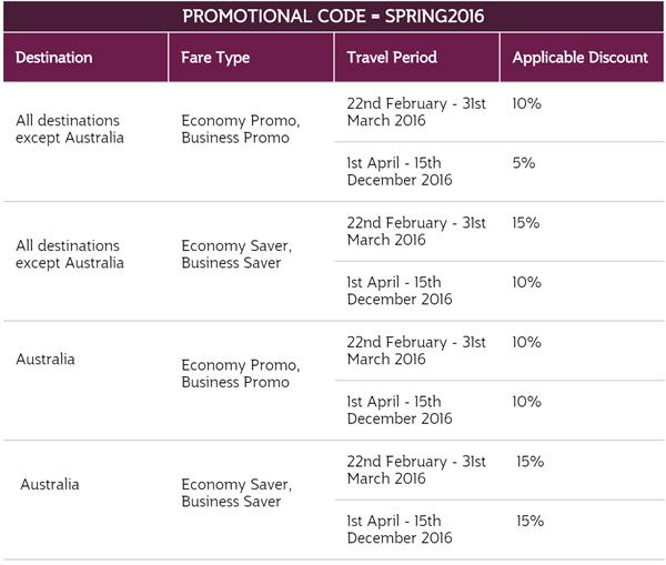 2016-feb-qatar-discount