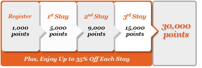 ihg-30k-points-for-3-stay-amea