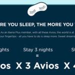 雅高 & Iberia四倍里程奖励 – 每欧元十点Avios